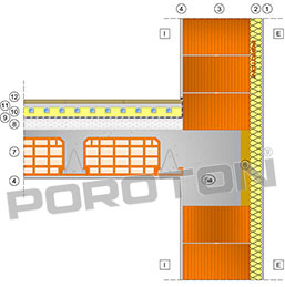 Ponte termico parete solaio