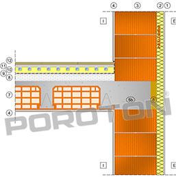 Ponte termico muro portante solaio